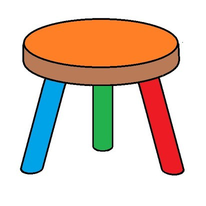 Image result for three legged stool